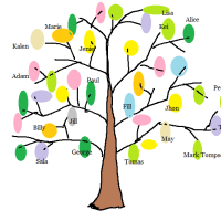ウェディングツリーのイメージ